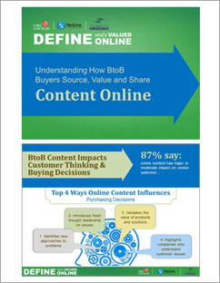Download the Define What's Valued Online Presentation - CMO COUNCIL | Personal Branding and Professional networks | Scoop.it