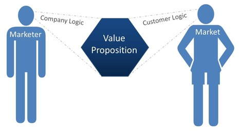 How Value Proposition Can Help Create a Truly 'aha' moment | Hire Virtual Employee | Scoop.it