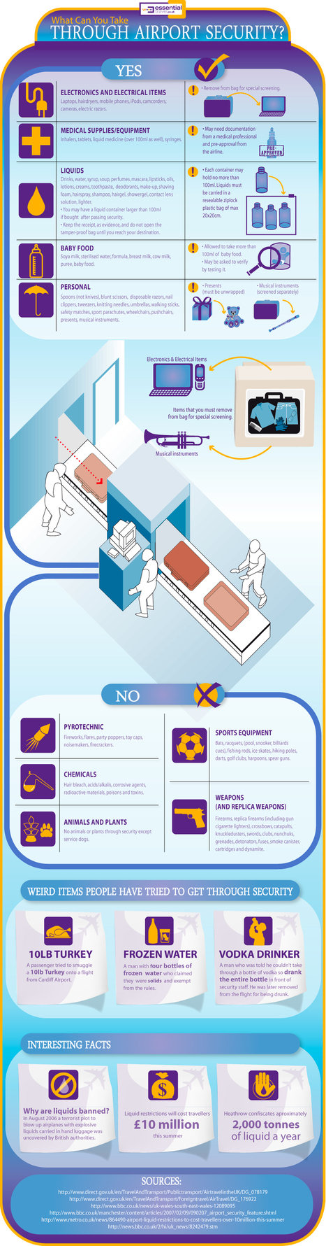 What Can You Take Through Airport Security? | Interesting Reading | Scoop.it