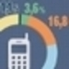 Eurosys telecom - Téléphonie