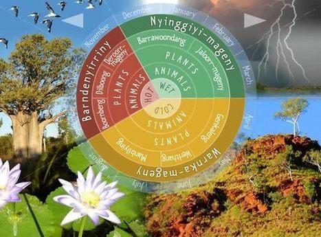 Miriwoong Seasonal Calendar | Primary Teaching Resources K-6 | Scoop.it
