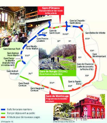 Paris part à la reconquête de son ancienne voie ferrée | D'Dline 2020, vecteur du bâtiment durable | Scoop.it