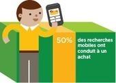 M-Commerce : l'heure du Mobile a sonné ! - Just Search   Faire du Web3 l'Internet de demain   Scoop.it