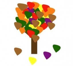 Spanish Songs for Kids – Fall Songs from Spanish Together » Spanish Playground   Multilingual Finesse   Scoop.it