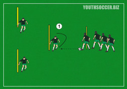 Soccer Passing Drill - 1-2 passing - Improves player passing | Dumping ground | Scoop.it