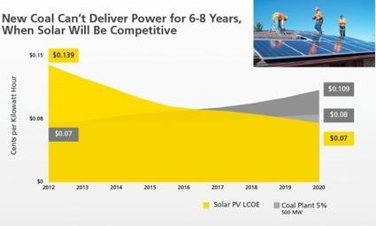 Solar Power - CleanTechnica | green infographics | Scoop.it