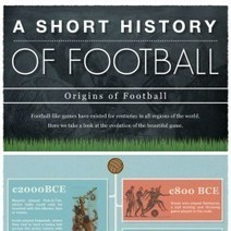 A Brief History of Football | Visual.ly | South Dakota Soccer | Scoop.it