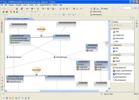 Semantic Web Agents   #MAS #opendata   e-Xploration   Scoop.it