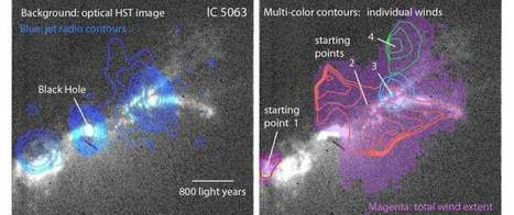 The jet of a black hole drives multiple winds in a nearby galaxy | Amazing Science | Scoop.it