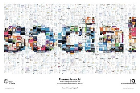 Visualizing Pharma's Use of Social Media | Digital Health and Pharma | Scoop.it