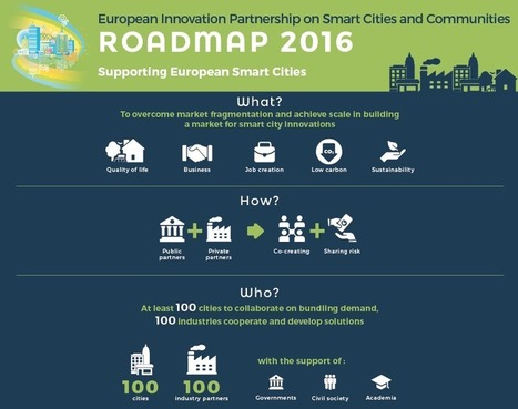 The EIP-SCC Roadmap 2016 | EIP - Smart Cities and Communities Market Place | EU funding - Design and Manage Projects | Scoop.it