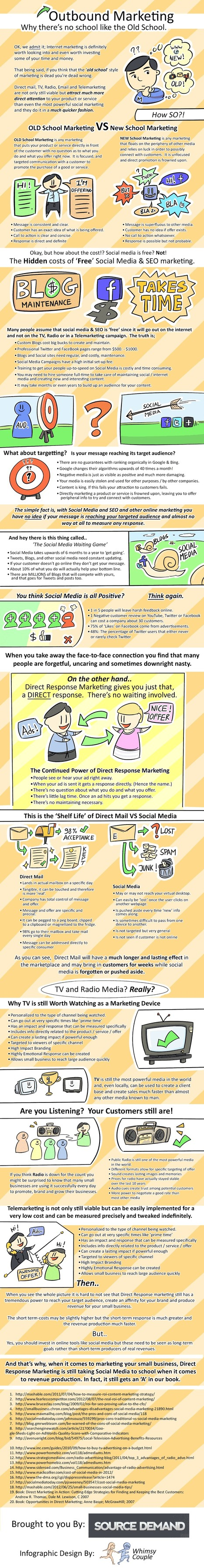 Outbound Marketing - Why There's No School Like Old School [Infographic] | Marketing & Webmarketing | Scoop.it