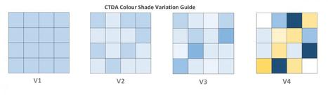 D&B Tile - Tile Variations and Shading: The Ins and Outs | D&B TILES | Scoop.it