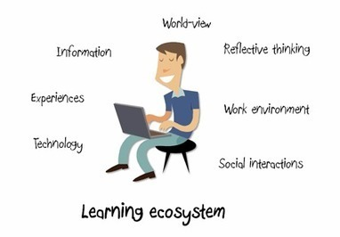 ecosystem.gif (450x313 pixels) | 數位學習與教育 | Scoop.it