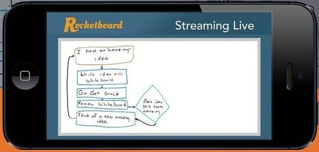 Rocketboard: una pdi en cualquier superficie | Teachelearner | Scoop.it