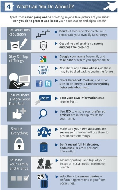 Comment on Managing your Digital Footprint by Managing your Digital Footprint [Infographic] |... | Wiki_Universe | Scoop.it