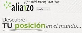 19 Herramientas para Medir su Influencia Social Media | Social Media | Scoop.it