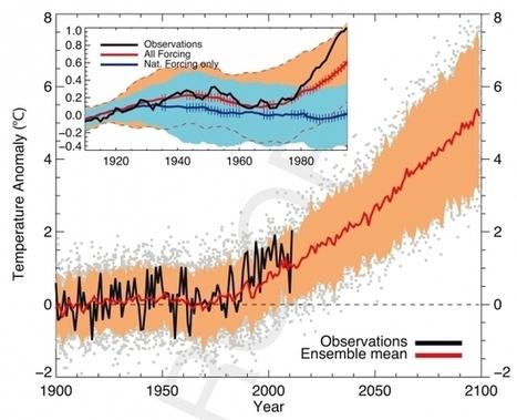 Projections du climat de la France pour le XXIe siècle - CP CNRS | Actualité des laboratoires du CNRS en Midi-Pyrénées | Scoop.it