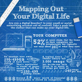 INFOGRAPHIC: Mapping Out Your Digital Life | creating infographics for promotion | Scoop.it