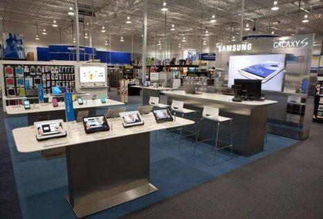 Gdzie kupić telefon?   Telephone & Some Technologies   Scoop.it