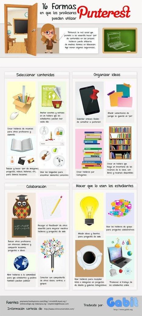 16 maneras de usar Pinterest en la educación | Posibilidades pedagógicas. Redes sociales y comunidad | Scoop.it