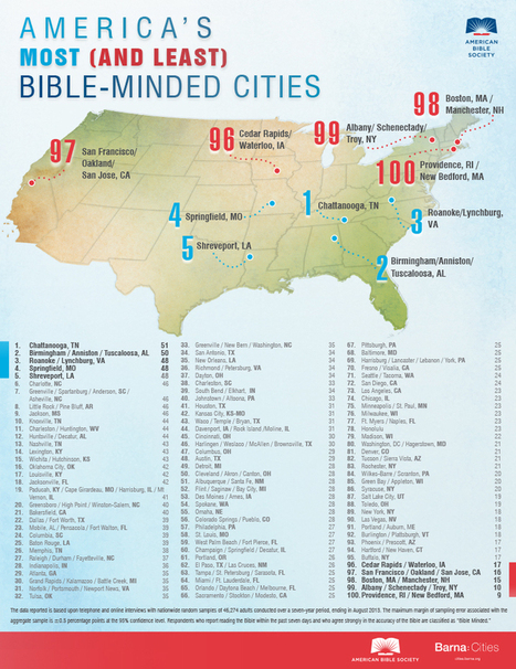 The Most and Least Bible-Minded Cities in the U.S. in 2014   Infographics   Scoop.it
