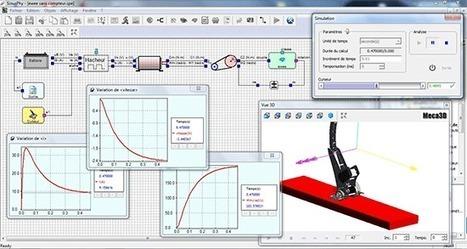 Site STI de l'académie d'Orléans-Tours - [STI2D] Activité de simulation de la chaine d'énergie du gyropode Ewee | My STI2D projets | Scoop.it