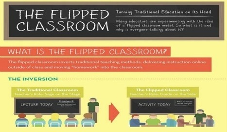Students Enthusiastic About 'Flipped Classroom' | Education News | The Flipped Classroom: A New Take on Classroom Instruction | Scoop.it