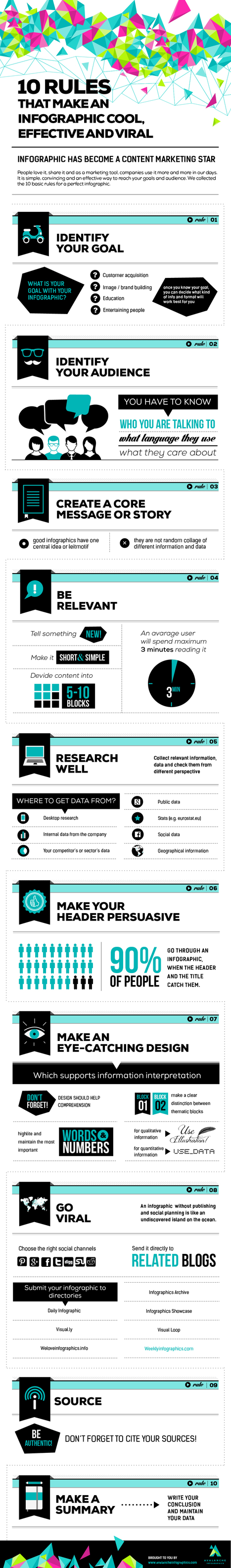 [INFOGRAPHIC] 10 Rules About Infographics | Avalanche Infographics | #TheMarketingAutomationAlert | Infographics | Scoop.it