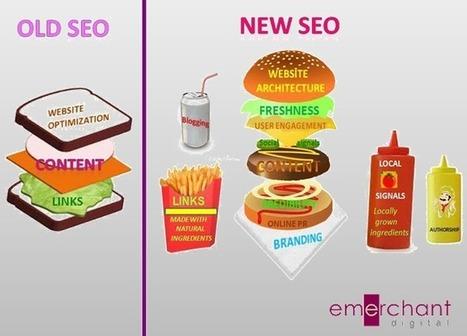 e-Merchant Digital Solutions Pvt. Ltd: SEO Success Receipe | Digital Marketing | Scoop.it