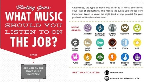 What Music Should You Listen to While Working? | Family&Health&Life&Work | Scoop.it