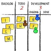 Réussir des « standup » efficaces autour du tableau Kanban   Agile Methods   Scoop.it