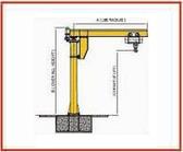 Standard Jib Cranes Exporters, Jib Crane Outdoor Manufacturers, Full Cantilever Jib Crane India | bhtindia | Scoop.it