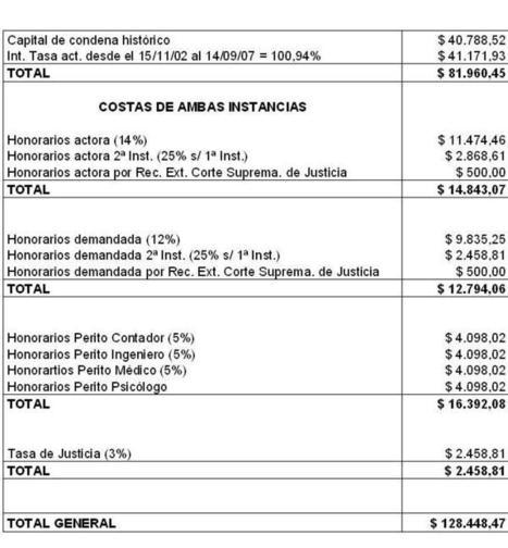 Como se calculan las indemnizaciones - Estrategas | indenmizacion | Scoop.it