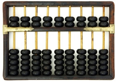 Visual tour: From the abacus to the iPod | Media Techniques | Scoop.it