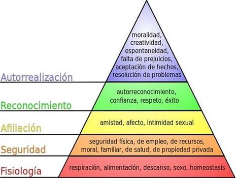 Una teoría de la motivación: Maslow y su pirámide - Medciencia | Ecologia emocional | Scoop.it