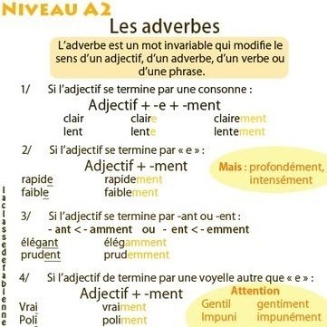 La classe de Fabienne: Les adverbes | Remue-méninges FLE | Scoop.it