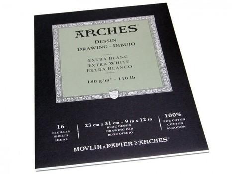 Arches watercolor paper, le summum en matière de papier à dessin | communication-sur-le-web | Scoop.it