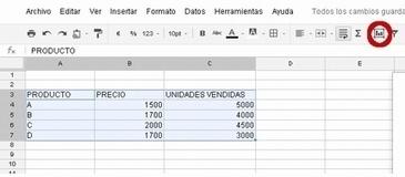 Crear gráficos desde la hoja de cálculo de Google Drive   tecno4   Scoop.it
