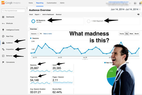 Google Analytics 101: 5 Updated Metrics for Public Relations | Career Branding | Scoop.it