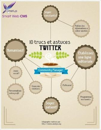 Comment utiliser Twitter? 10 conseils et astuces | Social media, Community Management, E-reputation, cooptation & curation | La machine à bulle 2.0 | Scoop.it