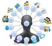 Connected Learning Explained ~ Educational Technology and Mobile Learning | ED|IT| | Scoop.it