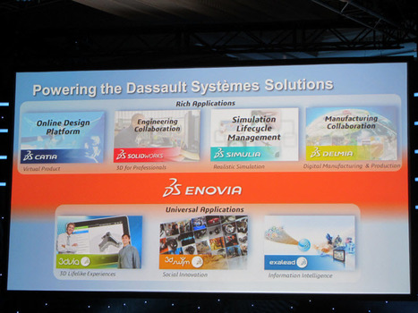 Dassault Systemes Customer Conference 2011 | CATIA V6 | Scoop.it