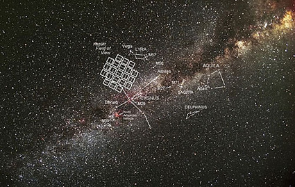 Exo-Planet Names Not for Sale Warns IAU | Planets, Stars, rockets and Space | Scoop.it