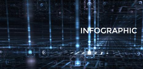 [Infographic] 10 e-mailstatistieken voor 2014 » Door: Bissie -   Online tips & social media nieuws   Scoop.it