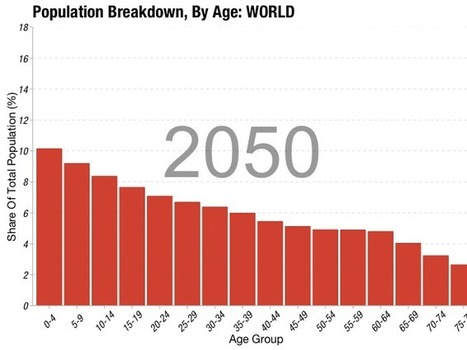 Watch The World Grow Older In 4 GIFs | Geography | Scoop.it