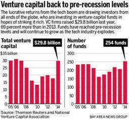 Venture funds raise $29.8 billion as tech draws eager investors | LeWeb Trends | Scoop.it