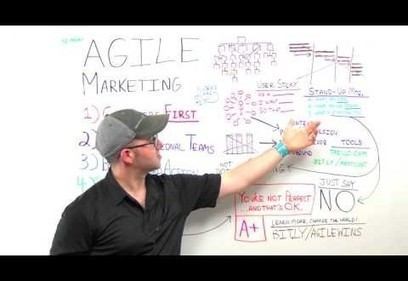 Agile Marketing - Whiteboard Friday Moz - Professor Savings | All About Marketing Operations | Scoop.it