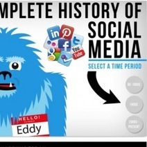 The Complete History of Social Media | Visual.ly | WEBOLUTION! | Scoop.it