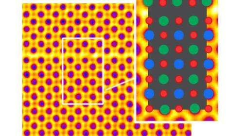 Subatomic microscopy key to building new classes of materials | STEM Connections | Scoop.it